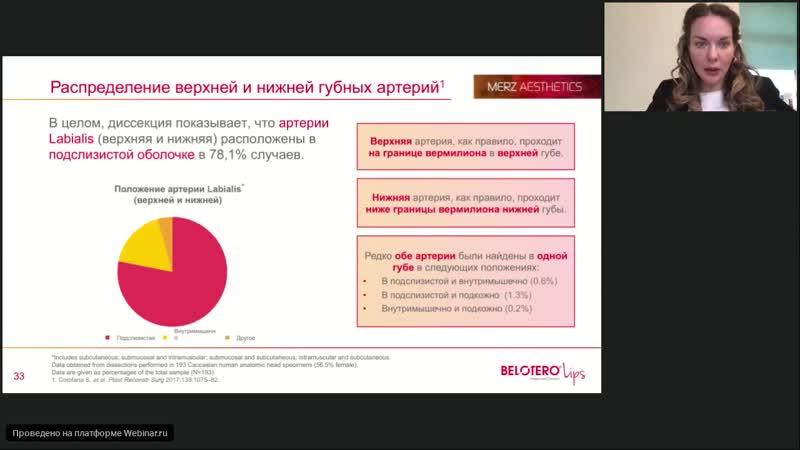 Губы в большом городе тренды техники результаты ведущая кандидат медицинских наук Ширшакова Мария