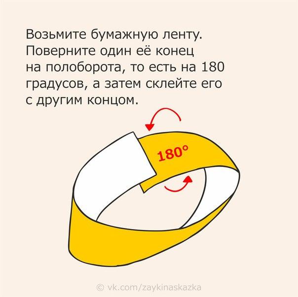 ВОЛШЕБНАЯ ЛЕНТА МЁБИУСА Забавный фокус для детейВ одной руке у вас ножницы. В другой большое кольцо, склеенное из длинной бумажной ленты. Ножницы протыкают эту ленту и аккуратно разрезают ее