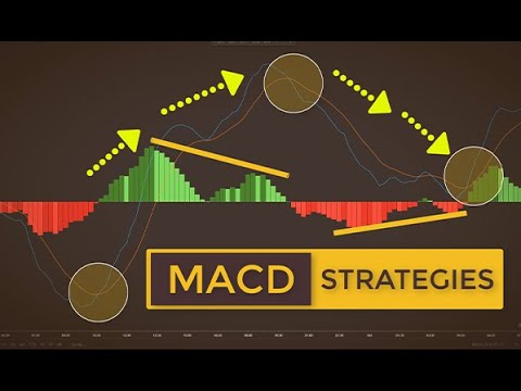 Cracking The MACD Code The Secret Of Successful MACD Trading Strategies Included