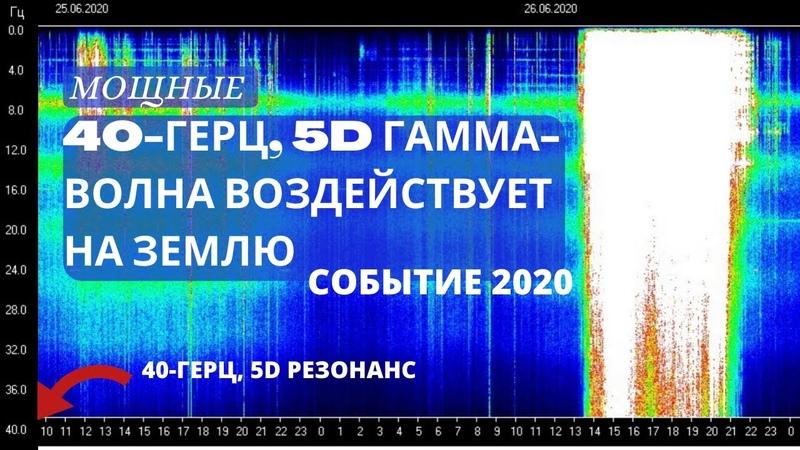ПЛЕЯДЫ СОБЫТИЕ 2020 МОЩНЫЕ 40 ГЕРЦ 5D ГАММА ВОЛНА ВОЗДЕЙСТВУЕТ НА ЗЕМЛЮ