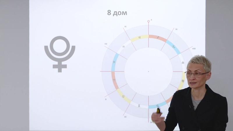 Восьмой дом в астрологии Курс астрологии
