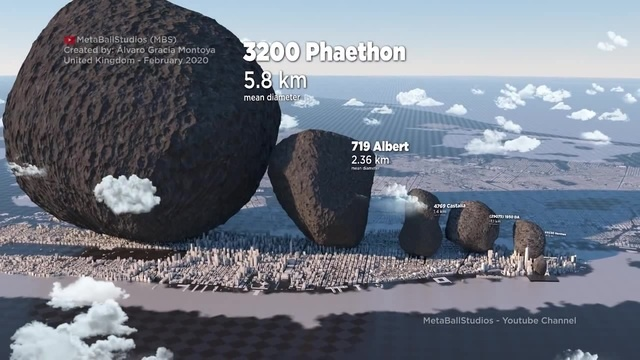 ASTEROIDS Size Comparison 
