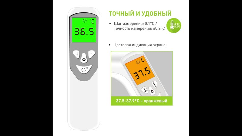 ИК термометр (пирометр) BaiQen AXD-515
