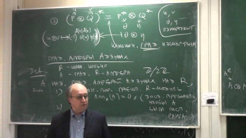 Лекция 4 | Алгебры Клиффорда и спинорные группы | Николай Вавилов | Лекториум