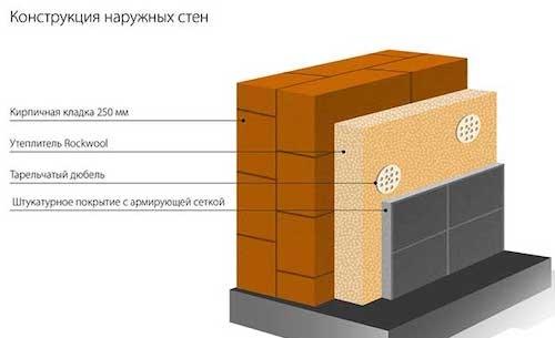 Какой толщины должны быть стены дома из кирпича