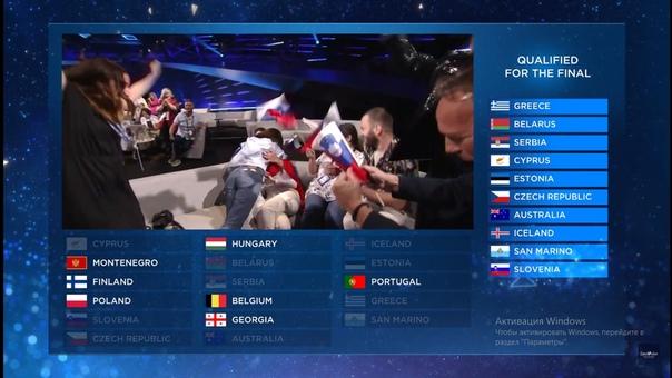 """Список стран прошедших в финал из первого полуфинала """"Евровидения"""","""