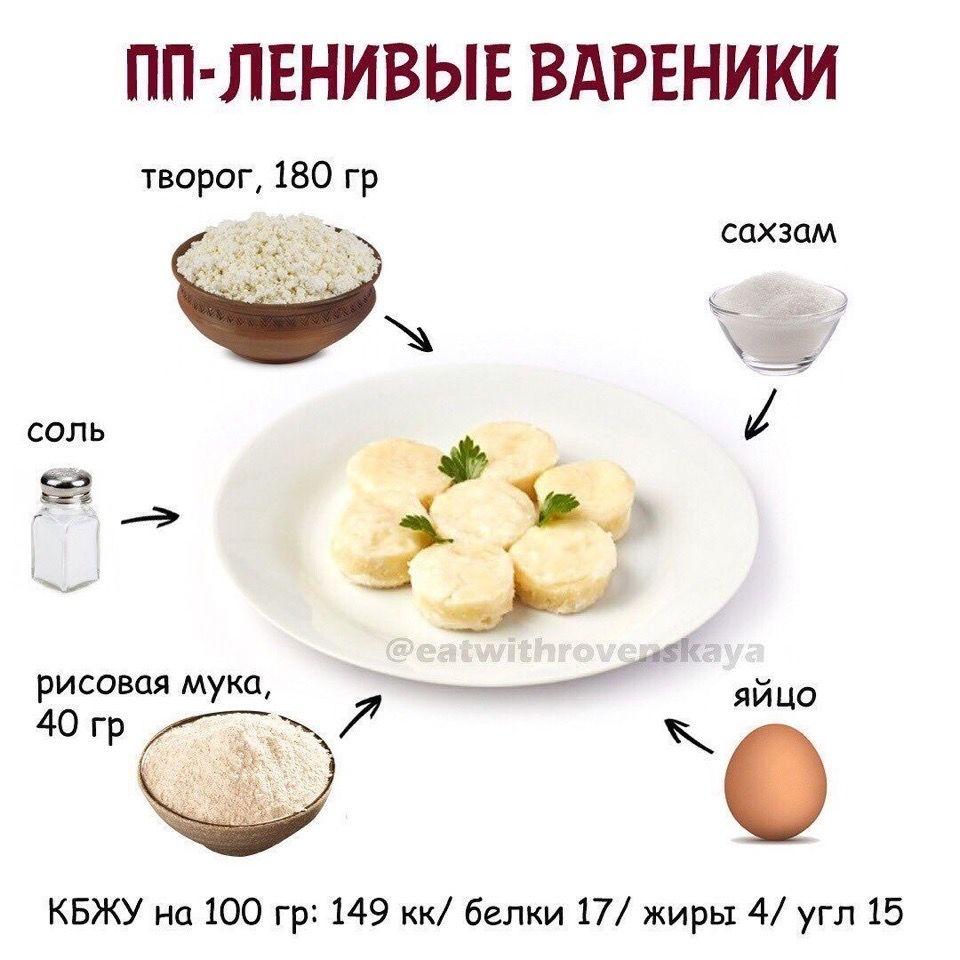 Подборка правильной выпечки
