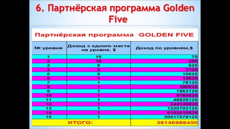 SEMAVI Дополнение по видам дохода 24 03 2020 г