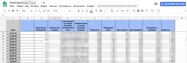 Пример таблицы для отчетности по одному из проектов