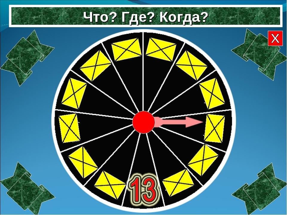 Принимаются заявки на межрегиональный конкурс «Знатоки русского языка»