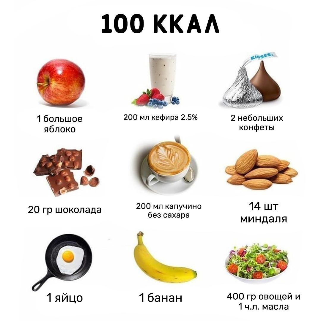 Обратите внимание, что при одинаковой калорийности разные продукты будут давать разное ощущение сытости и наполненности желудка