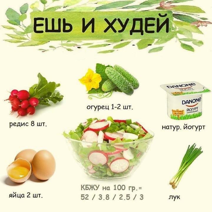 ПП--салатик, который можно есть каждый день и не поправляться