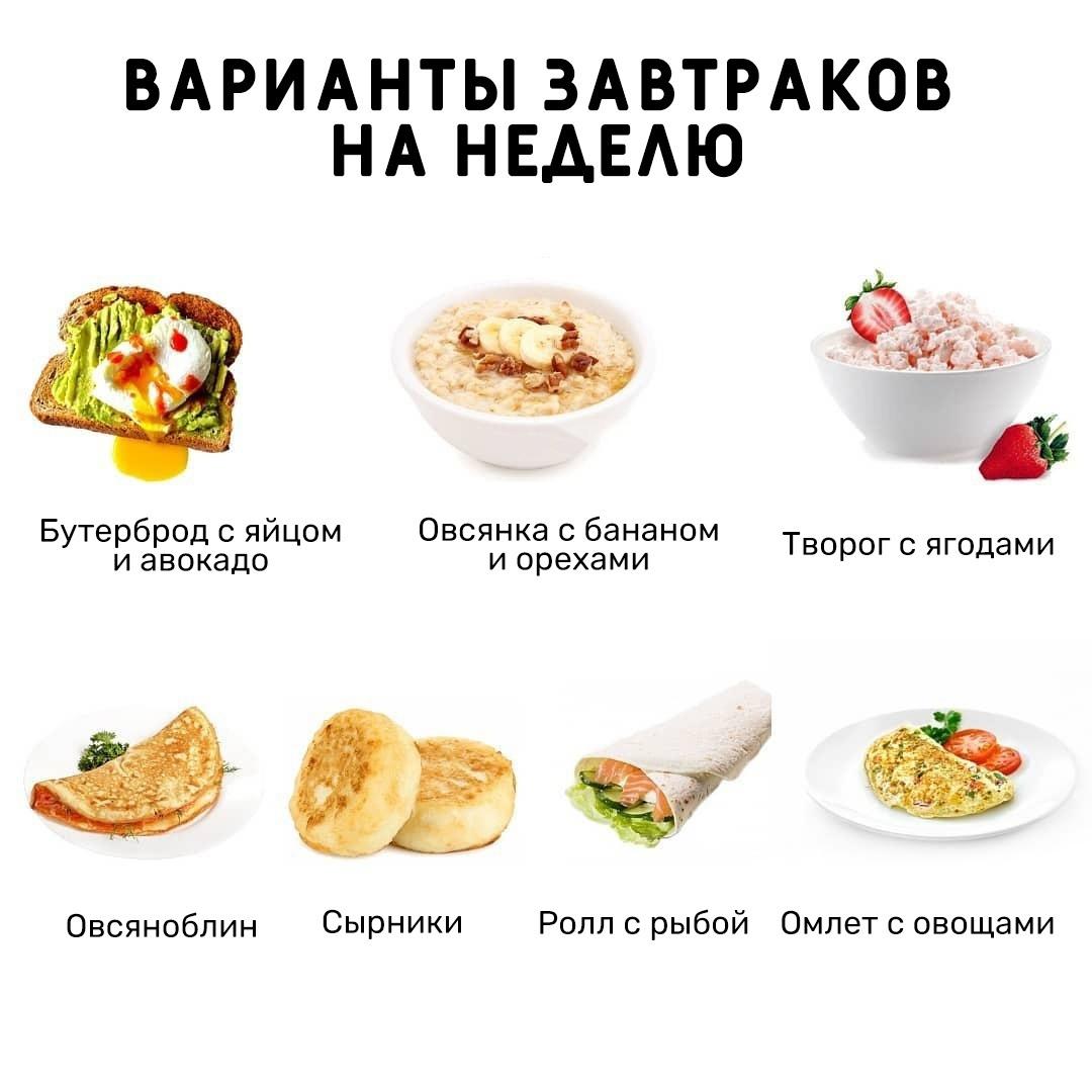 Варианты завтраков на неделю!