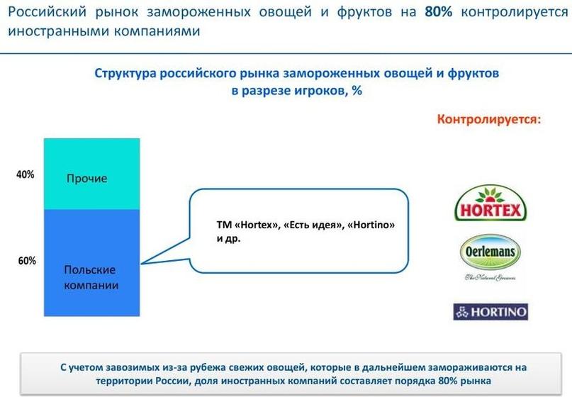 Уполномочены заявить вместо Минсельхоза: Россия теряет продовольственный суверенитет, изображение №7