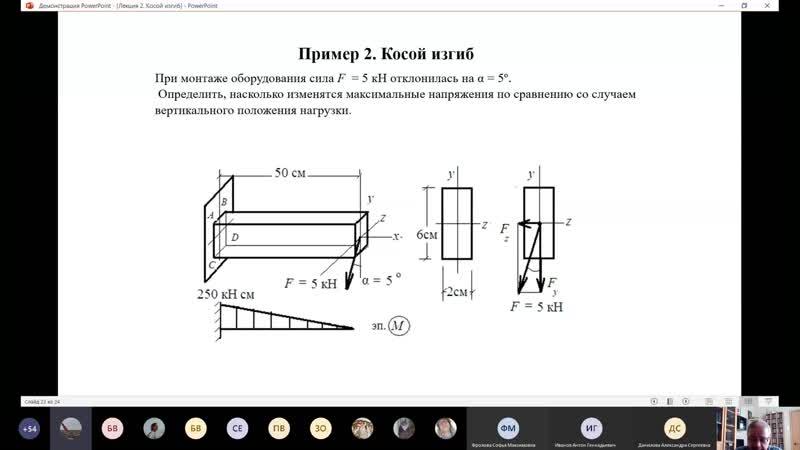 СОПР Лекция 3