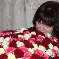Светлана Злобина